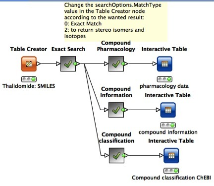 myExperiment - Workflows - Q11: Retrieve all data for a